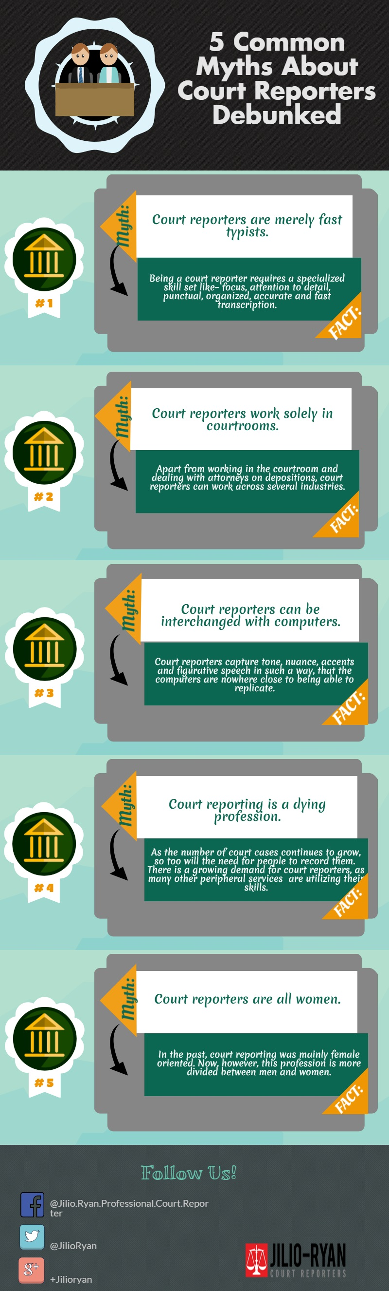 Common Myths About Court Reporters Debunked